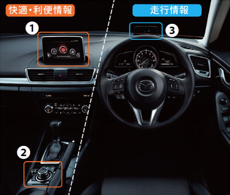 All-new Mazda3 to Offer Next-generation Car Connectivity System Mazda Connect